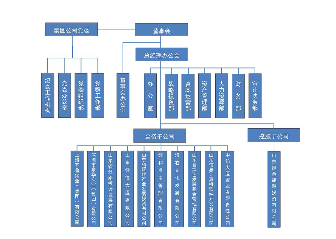 组织架构图2.jpg