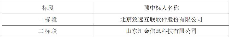 金沙6038.com